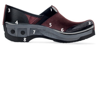 Dansko stapled clog technology