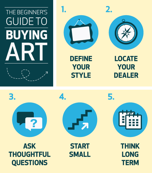 Kickstart Your Art Collection with these Five Artsy Tips -