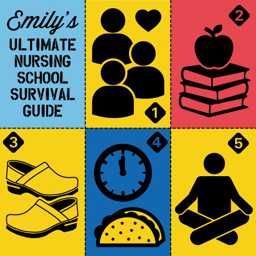 The Ultimate Nursing School Survival Guide  -