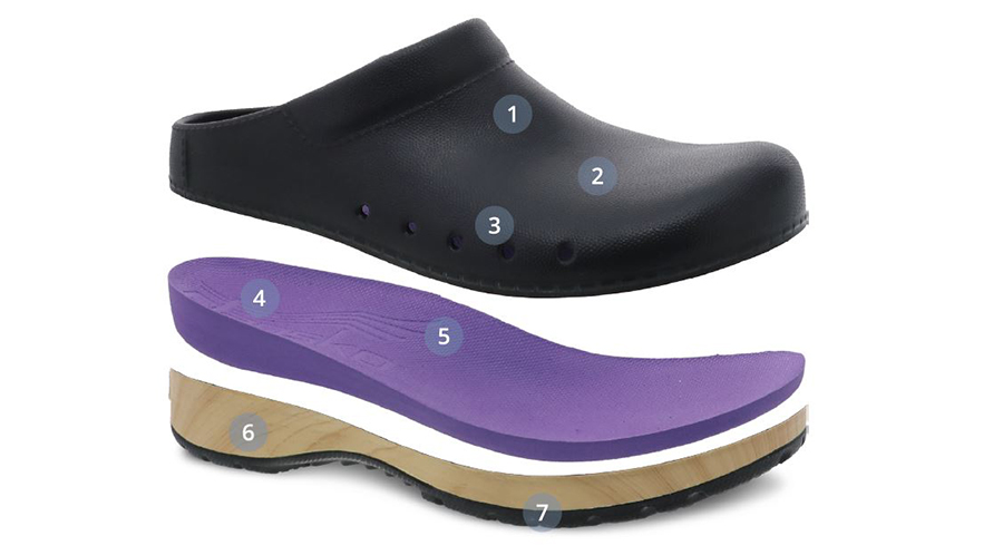 Dansko Kane clog comfort and performance detail